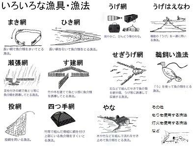 罠の使用.許可.内水面漁業調整規則.jpg